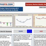 Weekly FX Newsletter – from your Daily Updates